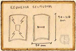 Esquema de un Scutumm