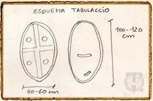Esquema del escudo Tabulaccio