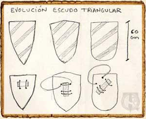 Evolución del escudo triangular