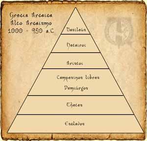 Pirámide de Poder