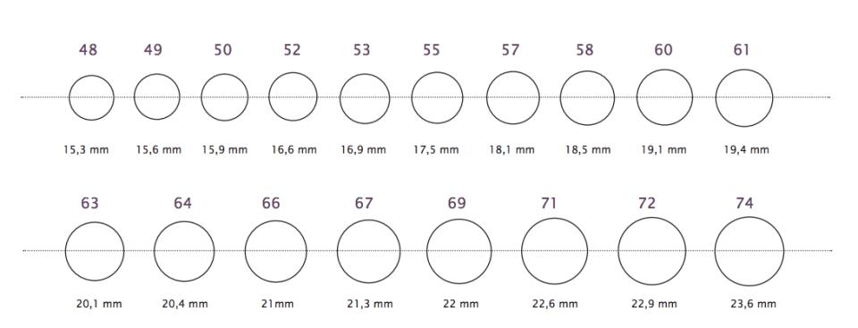 Ringgröße ermitteln und berechnen: Mit Ringschablone zum