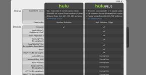 [Review] Hulu Plus