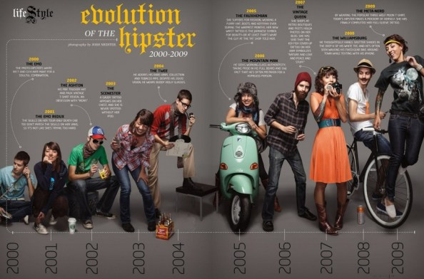 Evolution of the Hipster 2000 2009 1024x676 Evolution of the Hipster 2000 2009