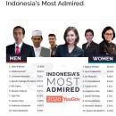 Jokowi Kalahkan UAS dan Prabowo, Najwa Shihab Ungguli Susi Pudjiastuti dan Sri Mulyani