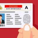 Jokowi Gratiskan SIM untuk Mahasiswa/Pelajar, Pelaku UMKM dan Warga Miskin
