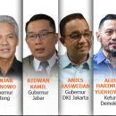 Sederet Tokoh Anyar Kandidat Capres 2024
