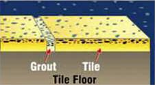tile restoration