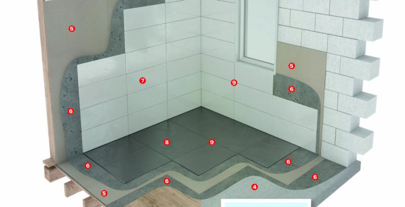 new pro ply tile backer board from