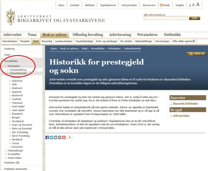 Slekt - Soknehistorikk