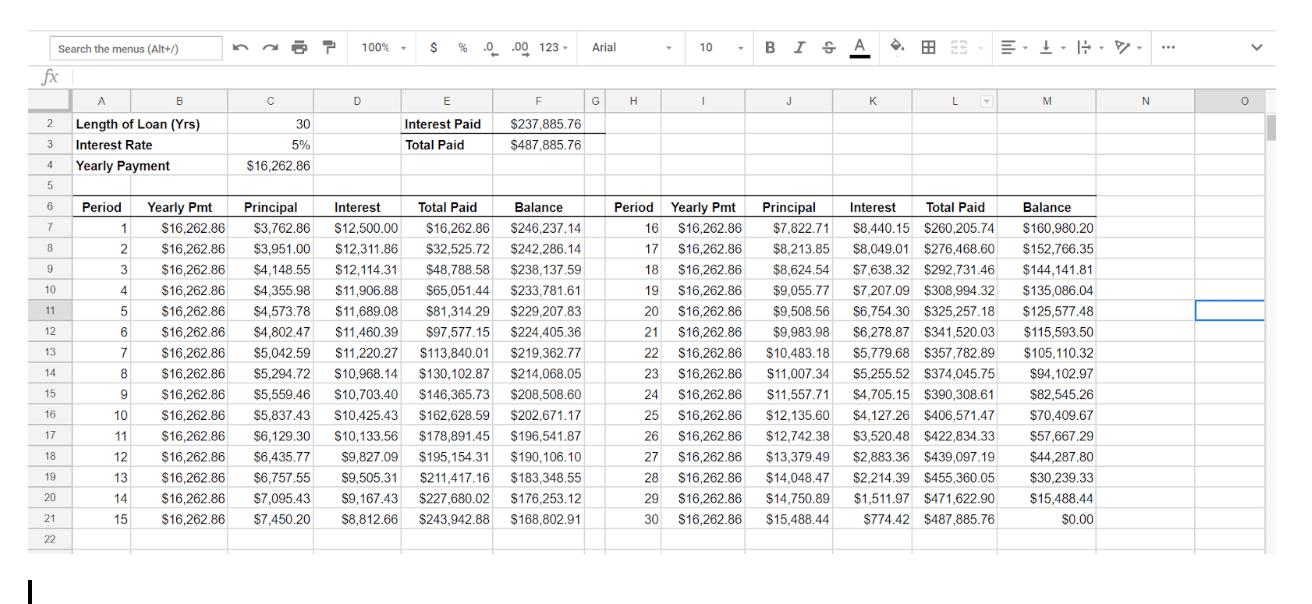 PMT, IPMT, and PPMT data