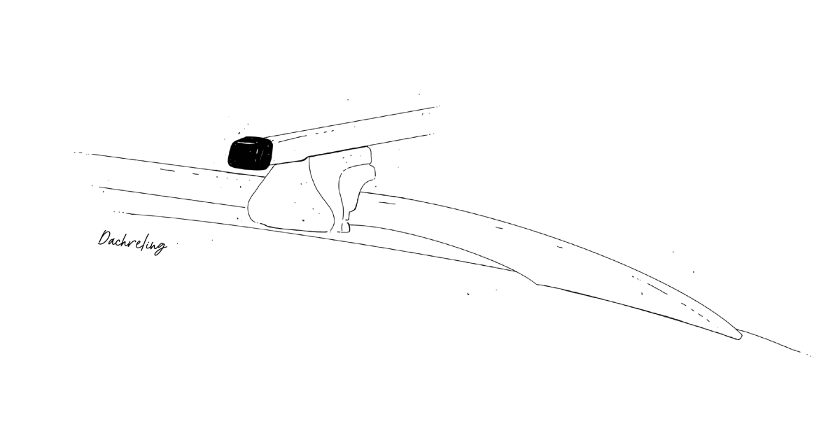 Dachzelt Dachträger Dachreling