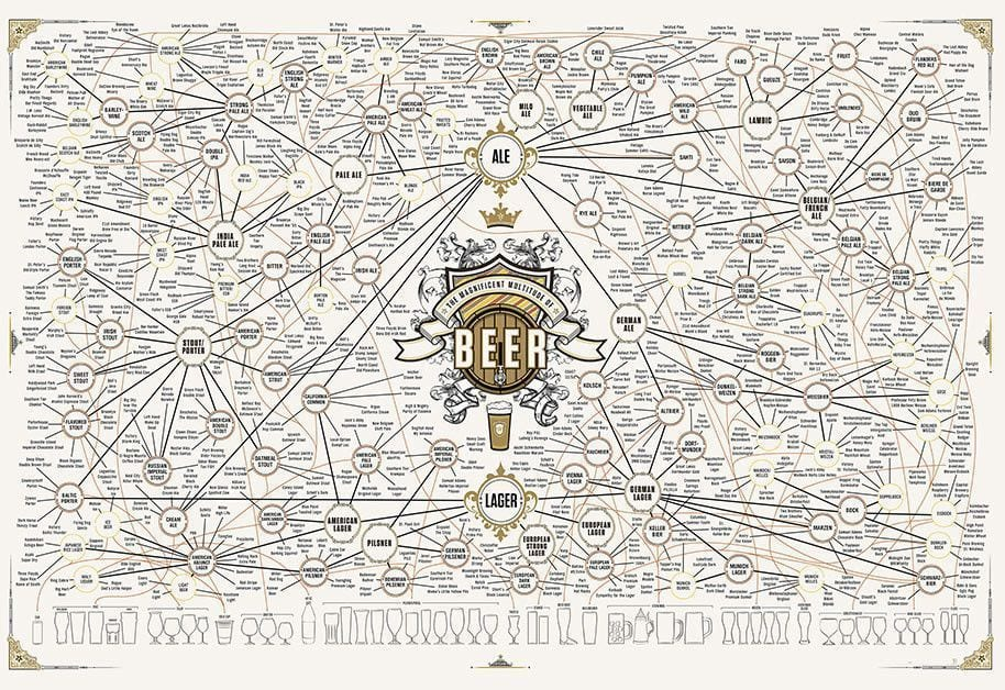 infografia cervezas
