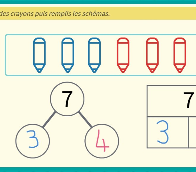 Schématisation de l'addition