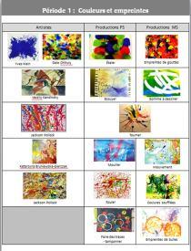 Programmation Arts Visuels Cycle 1 : programmation, visuels, cycle, Visuel, Programmation, Fiches, Ti'loustics