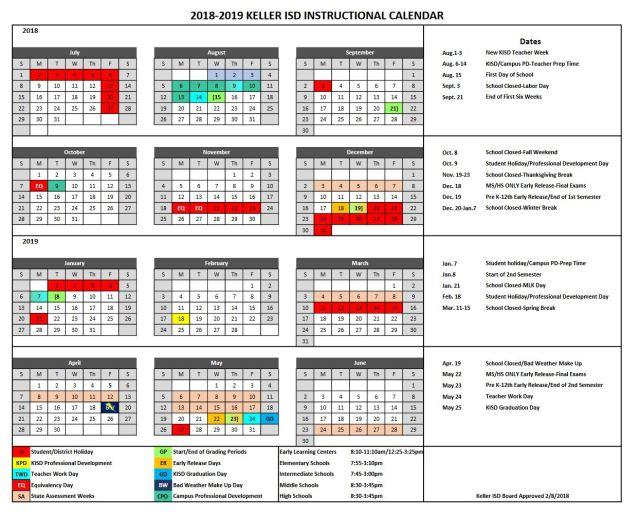 The 2018-19 Keller ISD school calendar.