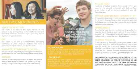 Cru local brochure page 2