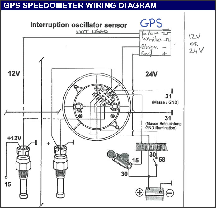 GPS SPEEDOMETER WIRING DIAGRAM?resize=665%2C643 vdo rudder indicator wiring diagram wiring diagram vdo rudder angle indicator wiring diagram at bayanpartner.co