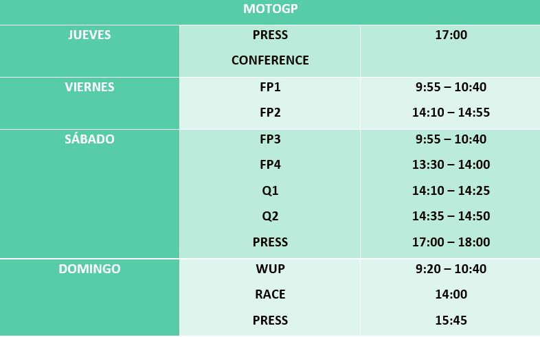 Los horarios del San MarinoGP