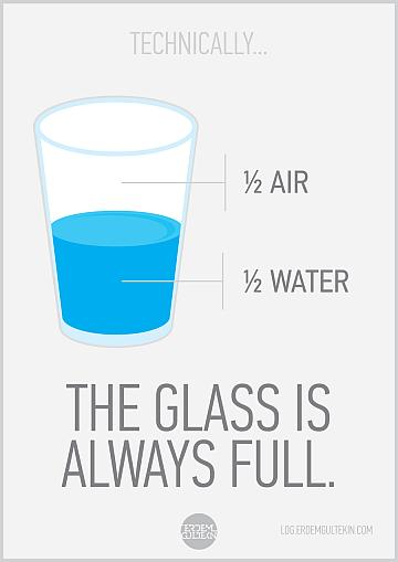 Is A Glass Always Full?