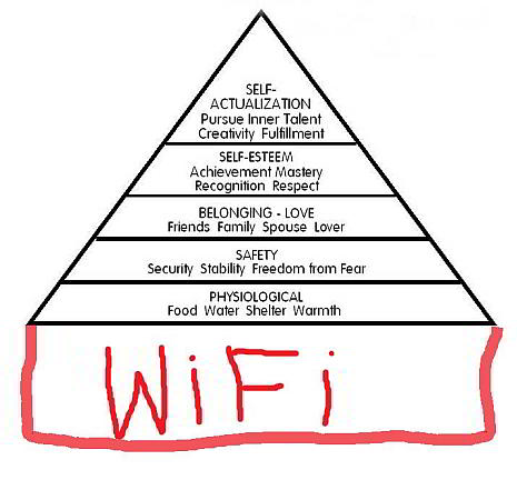 Maslow's hierarchy of needs… Updated!