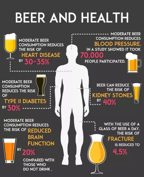 Beer for Kidney stones, blood pressure, brain function