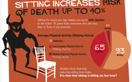 sitting is bad for your health