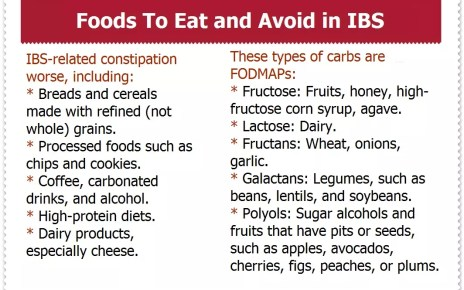 diet for IBS