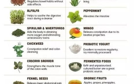 Detox and Cleanse Colon Naturally