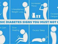 This Simple Lifestyle Change Can Prevent Diabetes, Early signs, Symptoms, and Treatment of Type 1 and Type 2 Diabetes