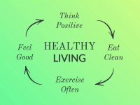 Do you lead a Healthy Lifestyle? Check out 5 Habits that a Healthy Person should definitely have!