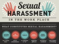 POSH Act – an attempt to prevent sexual harassment of women at workplace