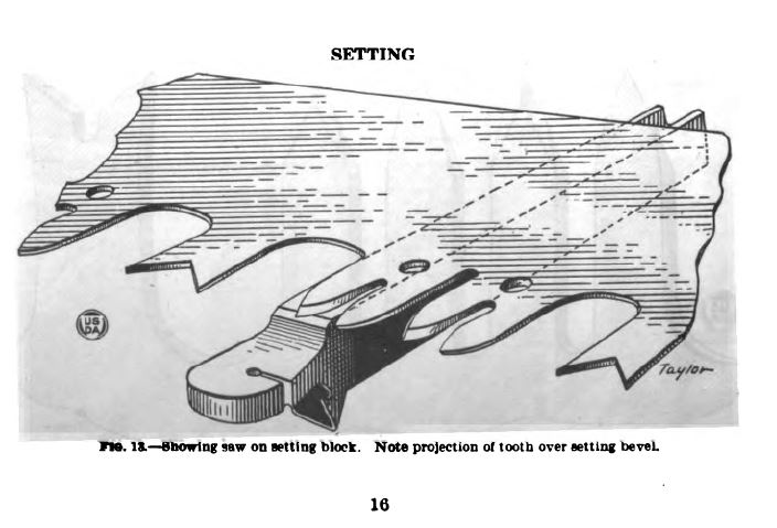 Sharpening Crosscut Saws (1922)