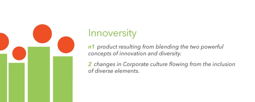 innoverisyt_definitions_900x360
