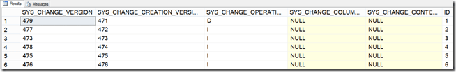 Output from Change Tracking in SQL Server