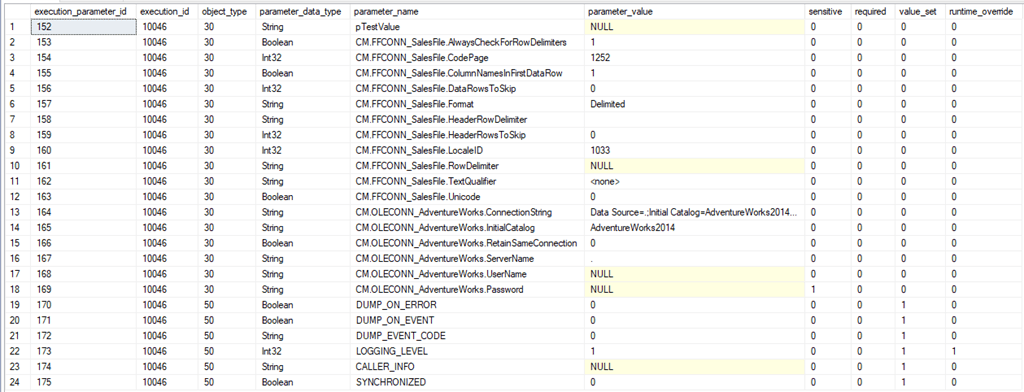 SSIS Catalog Execution Parameter Values - Tim Mitchell