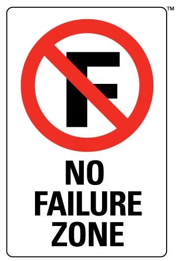No Failure Zone