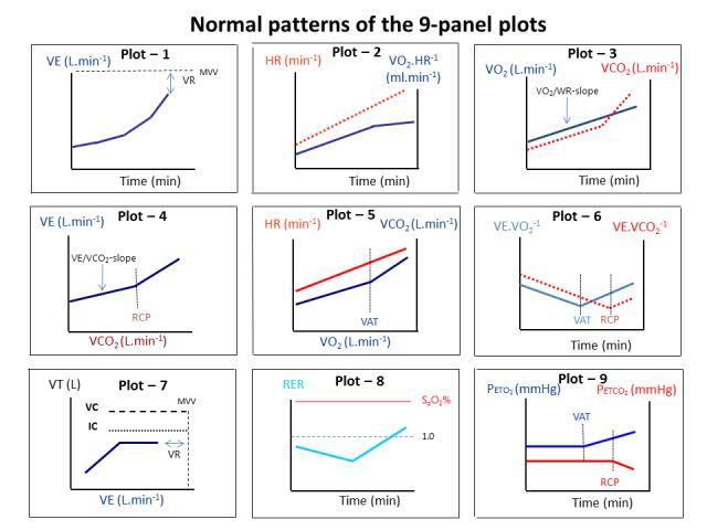 9 panel plot