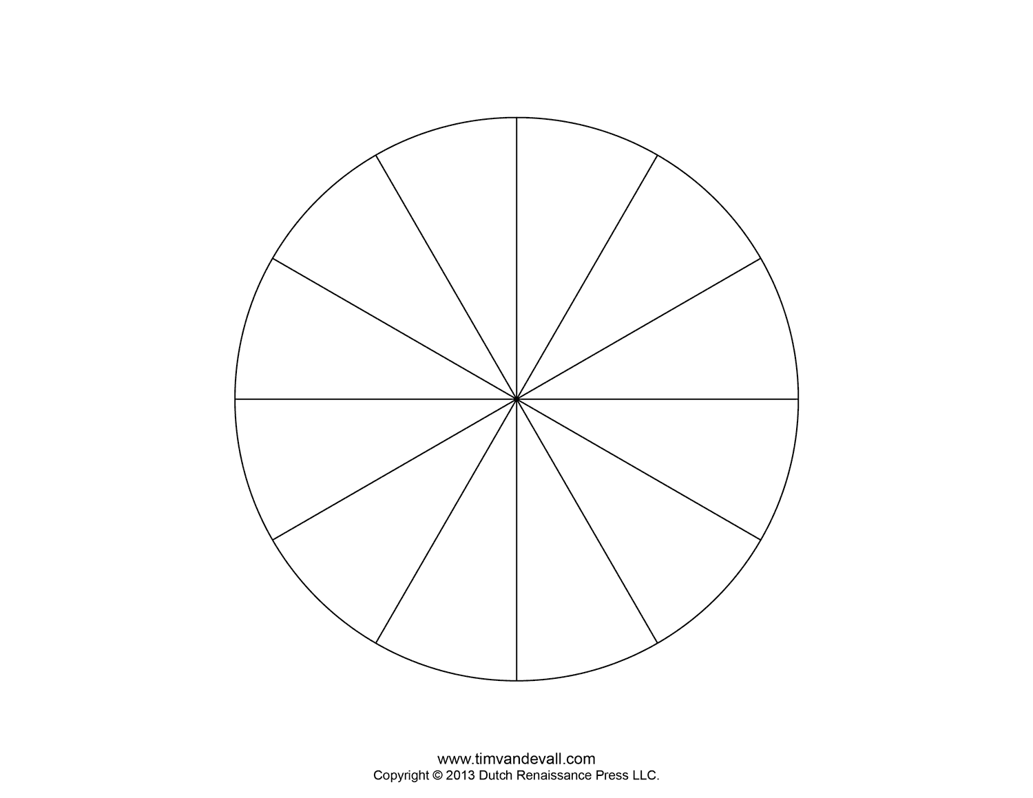 blank pie chart templates | make a pie chart