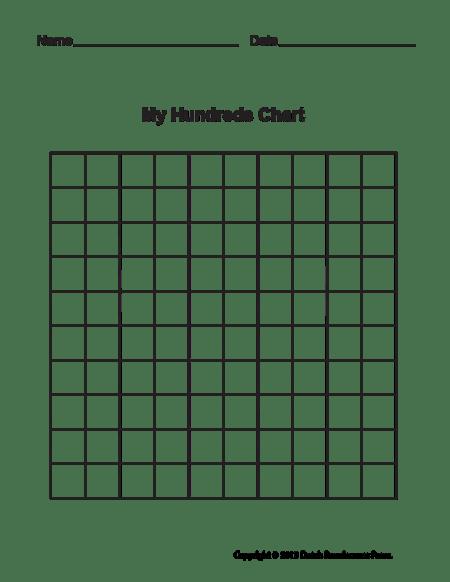 Blank Hundreds Chart