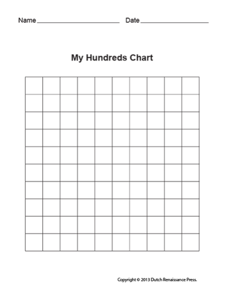 It is an image of Tactueux Printable 100 Number Chart