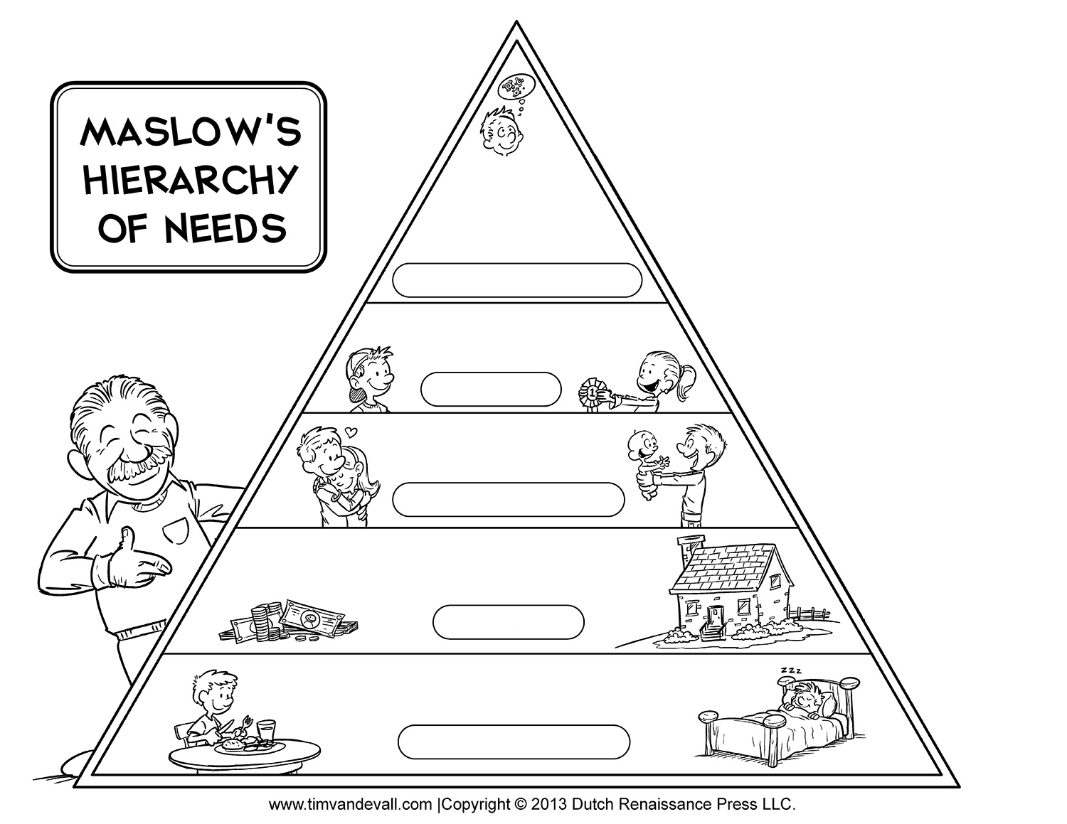 Maslows Hierarchy Of Needs Blank