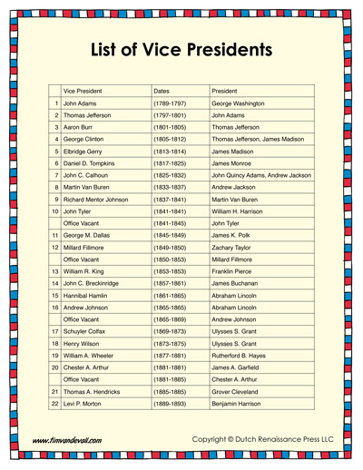 list of vice presidents