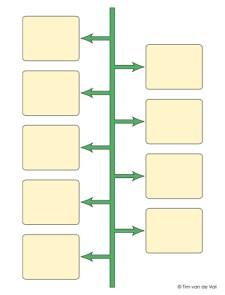 Timeline Templates PDF