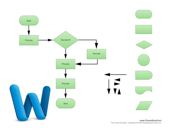 Workflow Chart Template Word process flow chart template 9 free – Process Flow Chart Template Word