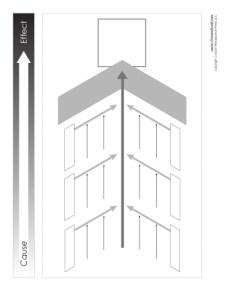 Ishikawa Diagram Template Version 3