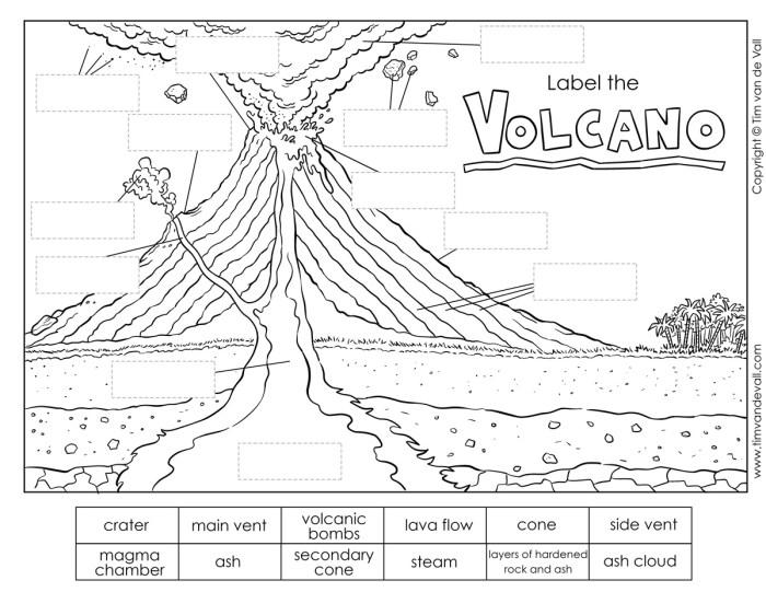 label the volcano worksheet