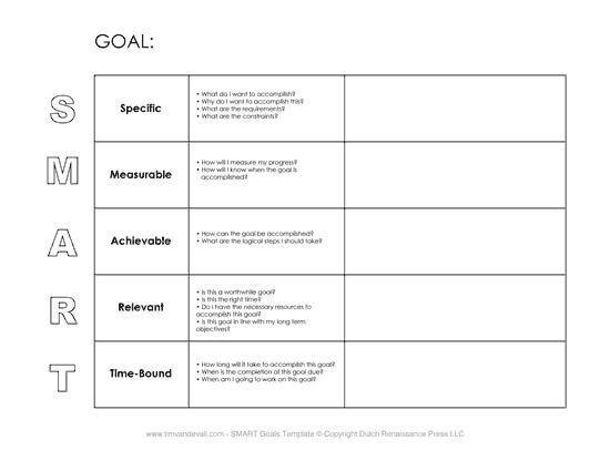 Printable Smart Goals Worksheet Pdf Smart Goal Setting For Students