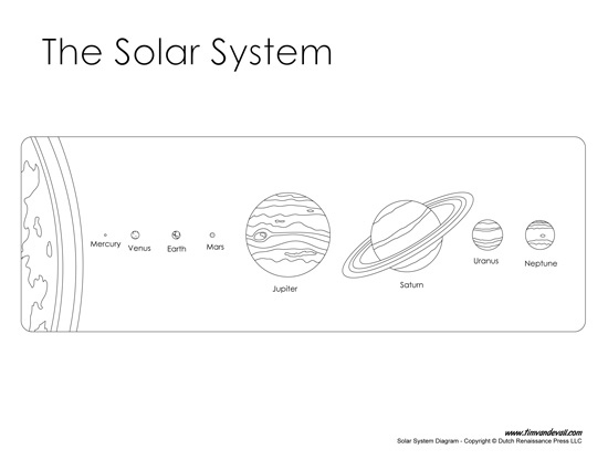 solar system diagram for kids