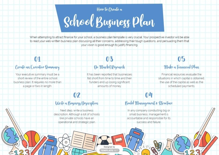 5 free school business plan templates word doc