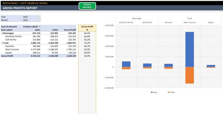restaurant financial plan template in excel business plan
